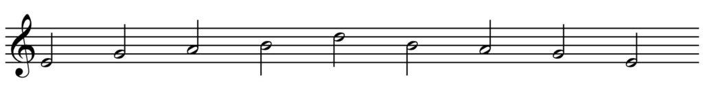 E Minor Pentatonic music